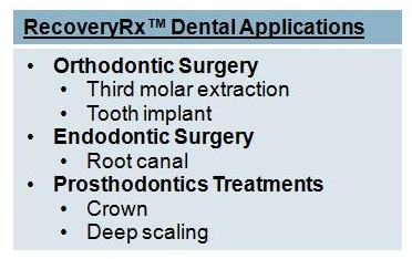RecoveryRx Dental Applications
